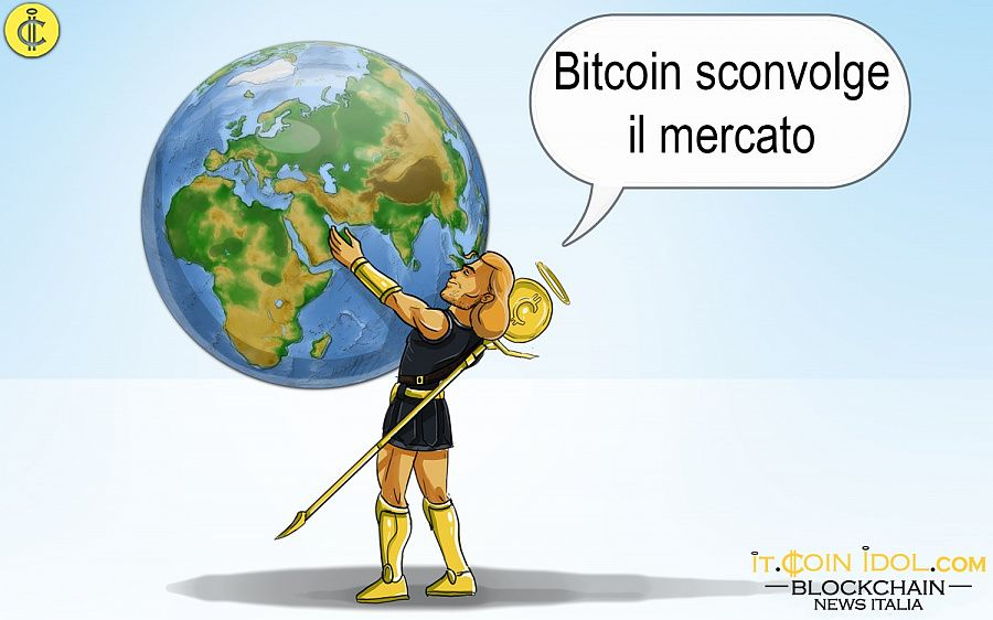 Bitcoin disturbano mercati